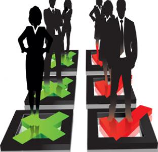 Management & Personeel