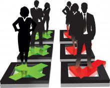 analyse van Management en Personeel